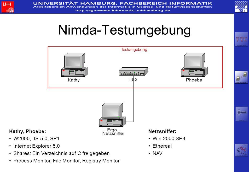 Nimda-Testumgebung Kathy, Phoebe: W2000, IIS 5.0, SP1