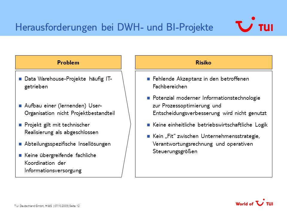 Herausforderungen bei DWH- und BI-Projekte