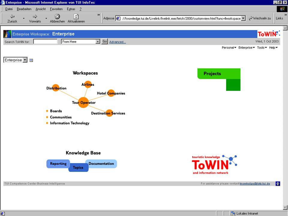 TUI Deutschland GmbH, MI&S | 07.10.2003| Seite 17