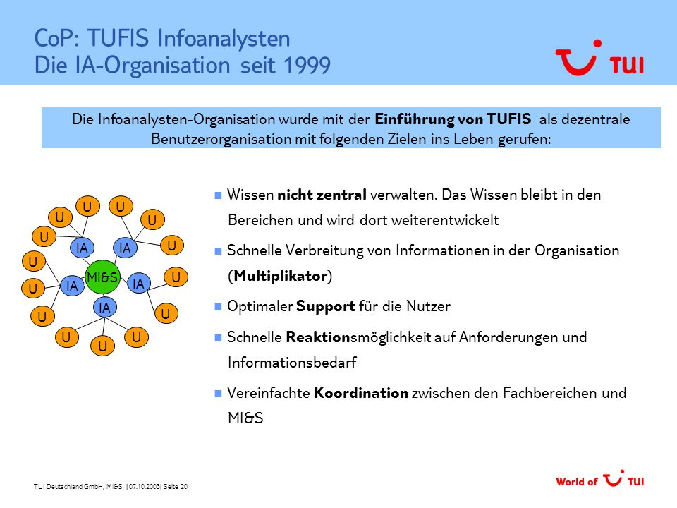 CoP: TUFIS Infoanalysten Die IA-Organisation seit 1999