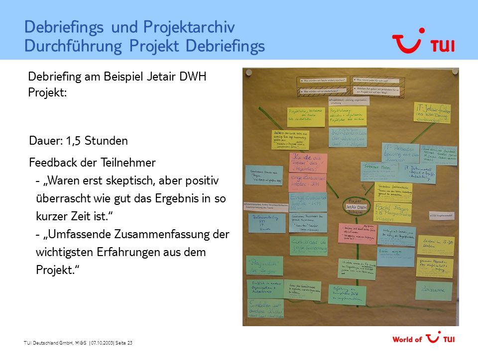 Debriefings und Projektarchiv Durchführung Projekt Debriefings