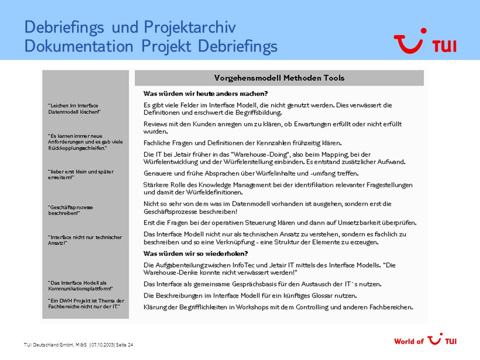 Debriefings und Projektarchiv Dokumentation Projekt Debriefings