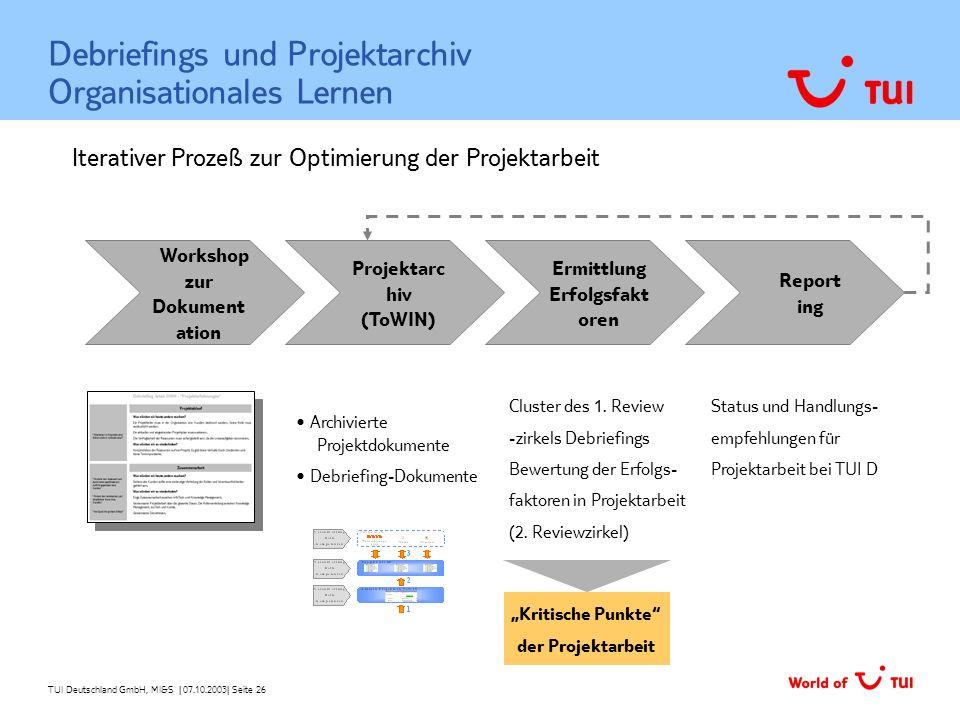 Debriefings und Projektarchiv Organisationales Lernen