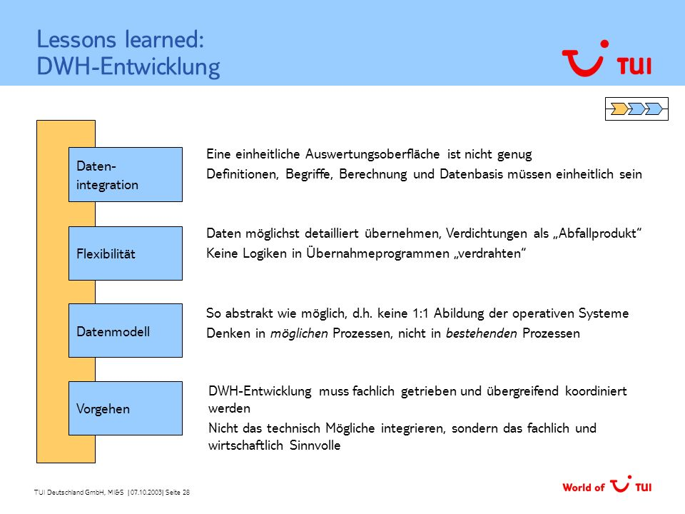 Lessons learned: DWH-Entwicklung