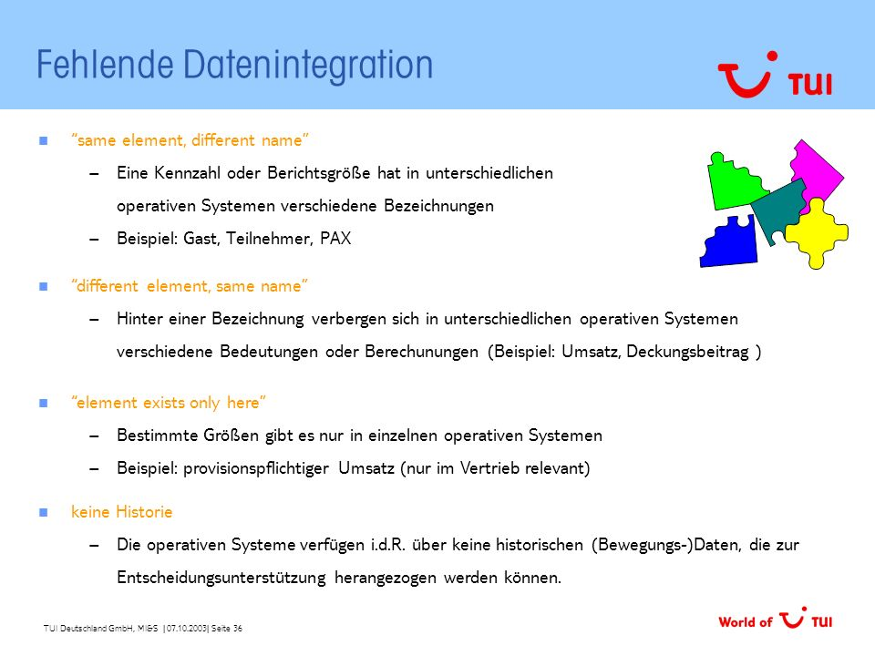 Fehlende Datenintegration