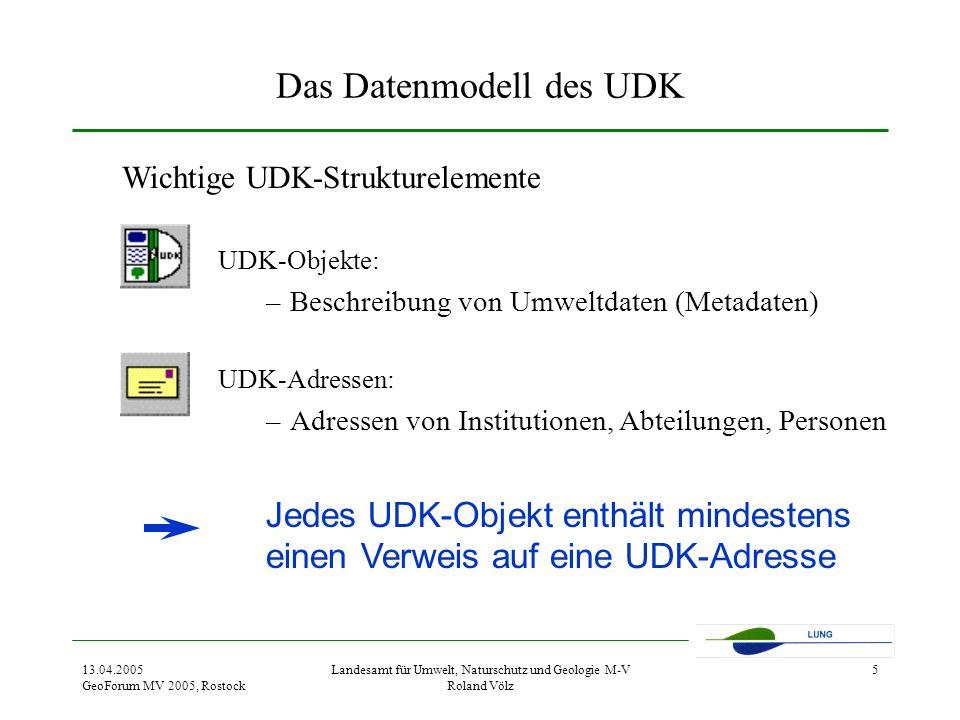 Das Datenmodell des UDK