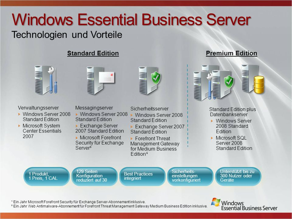 Windows Essential Business Server