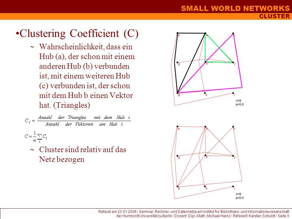 Clustering Coefficient (C)