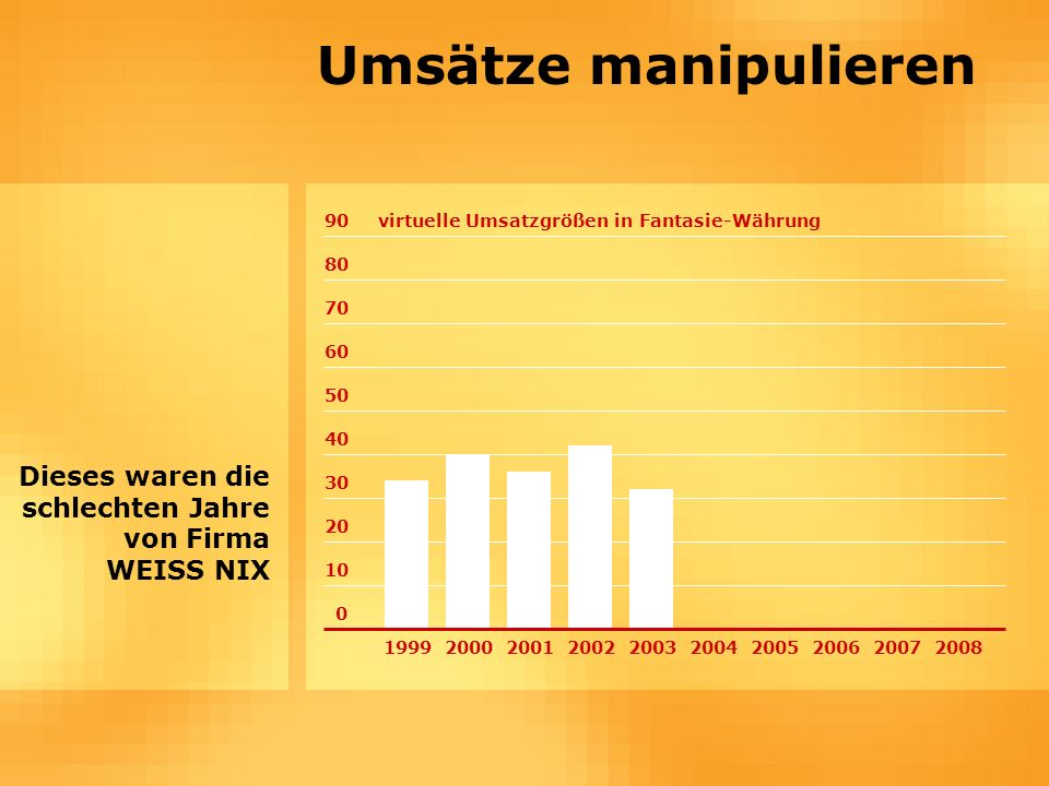 Umsätze manipulieren 90. virtuelle Umsatzgrößen in Fantasie-Währung. 80. 70. 60. 50. 40.