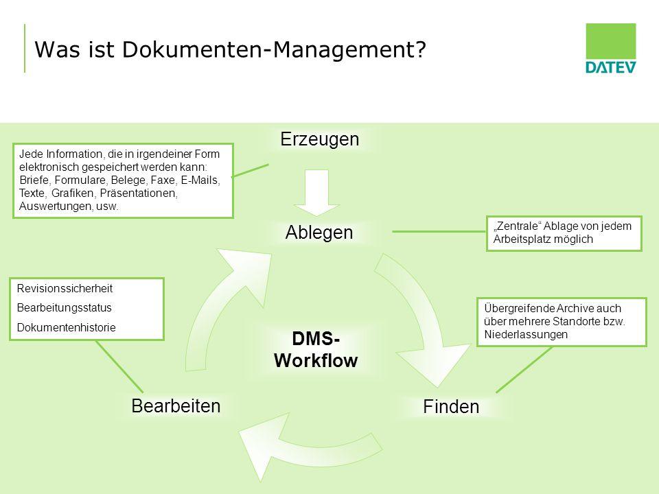 Was ist Dokumenten-Management
