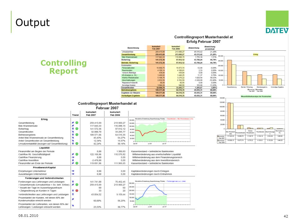 Output Controlling Report 08.01.2010