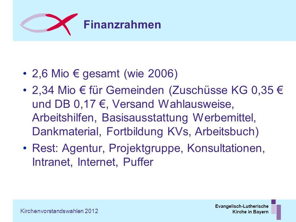Finanzrahmen 2,6 Mio € gesamt (wie 2006)
