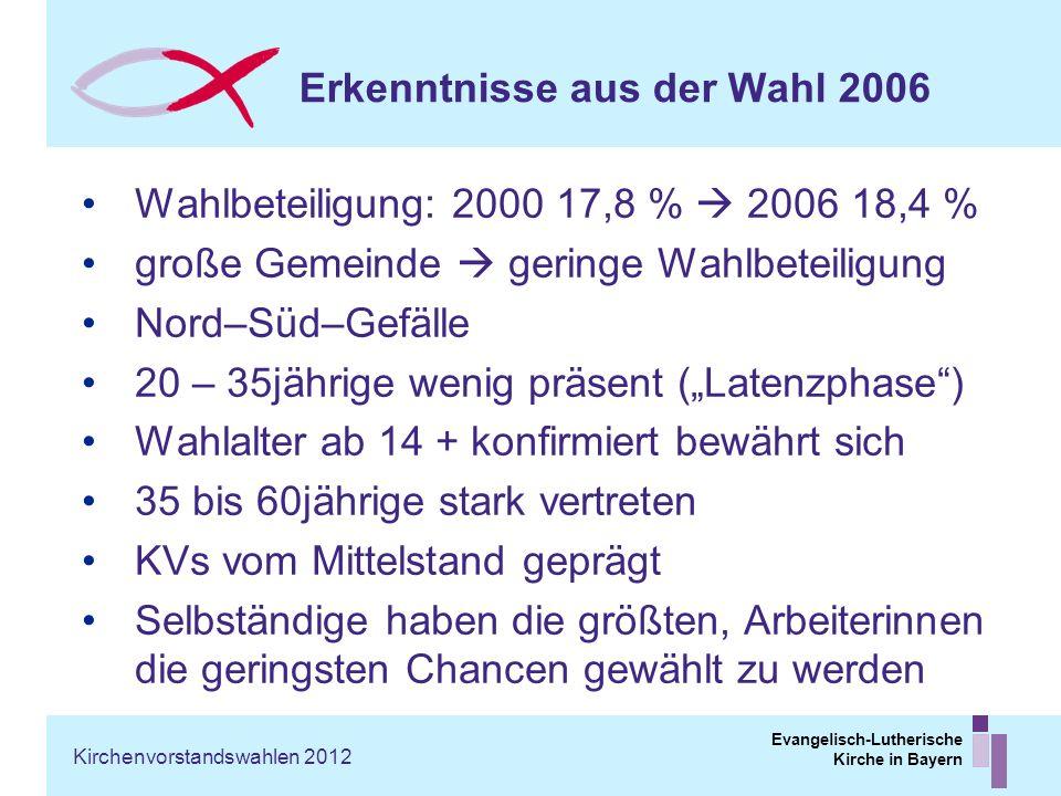 Erkenntnisse aus der Wahl 2006