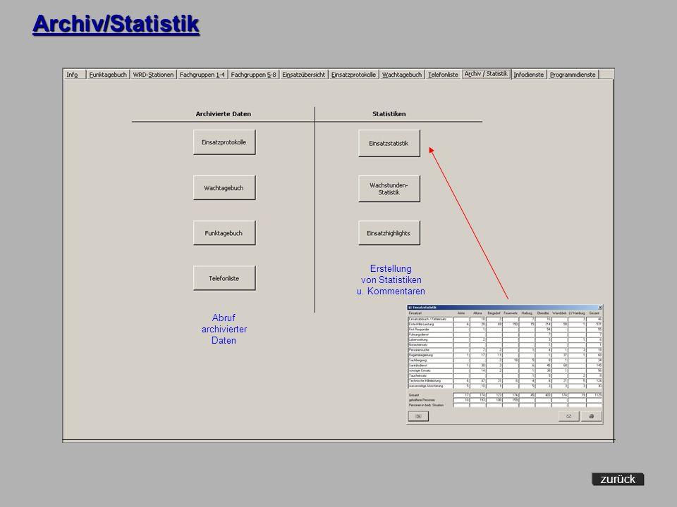 Archiv/Statistik zurück Erstellung von Statistiken u. Kommentaren