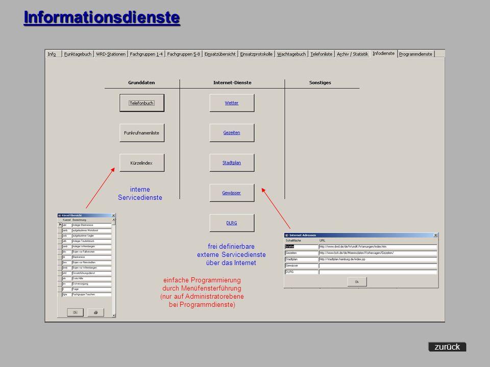Informationsdienste zurück interne Servicedienste frei definierbare