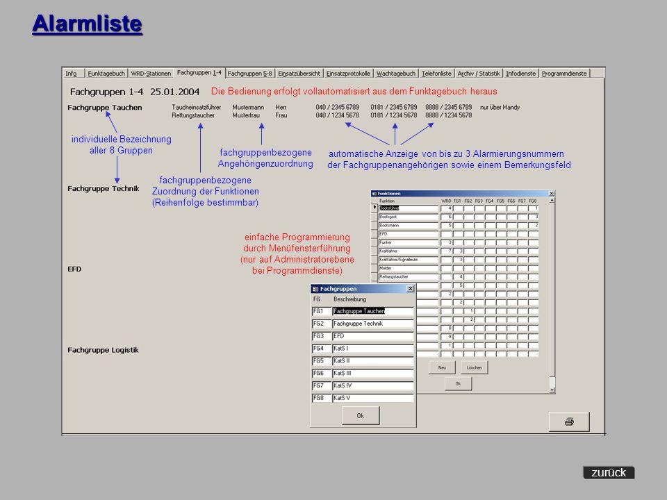 Alarmliste Die Bedienung erfolgt vollautomatisiert aus dem Funktagebuch heraus. individuelle Bezeichnung.