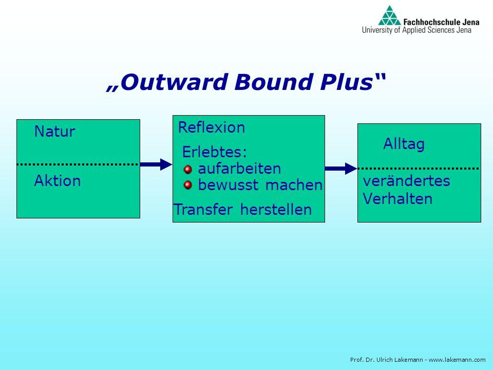 """""""Outward Bound Plus Reflexion Natur Alltag Erlebtes: aufarbeiten"""