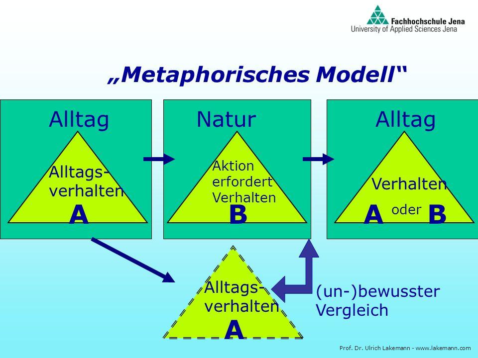 """A B A B A """"Metaphorisches Modell Alltag Natur Alltag"""