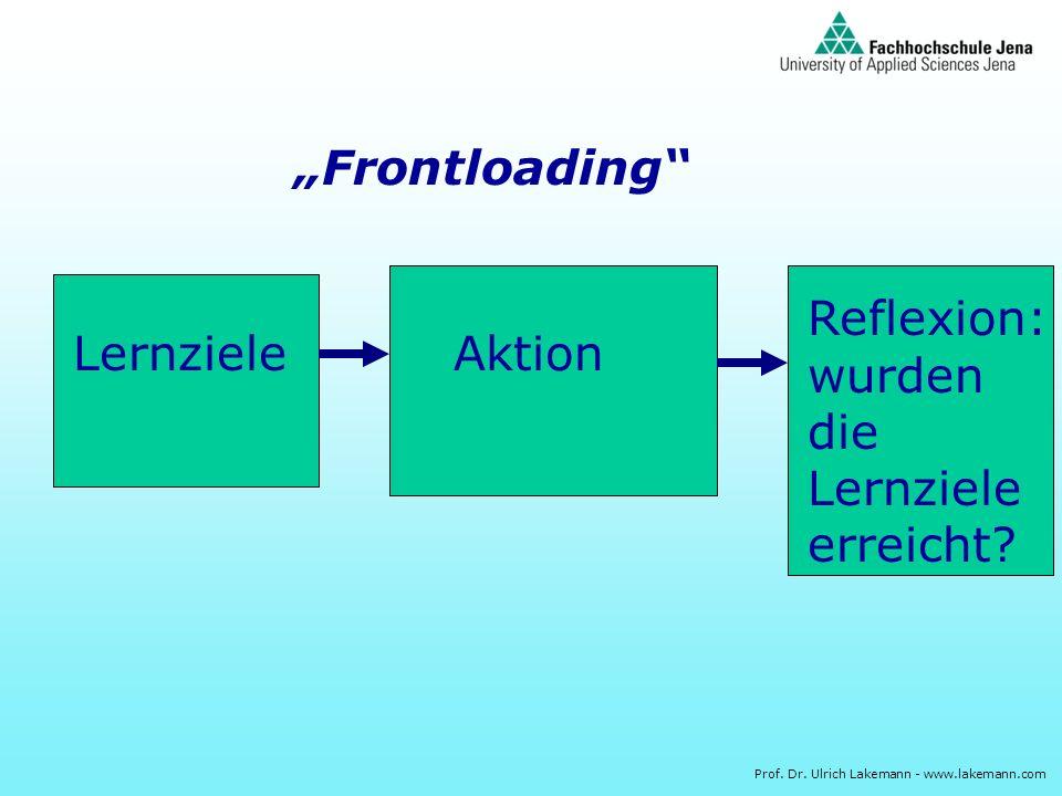 """""""Frontloading Reflexion: wurden die Lernziele erreicht Lernziele Aktion"""