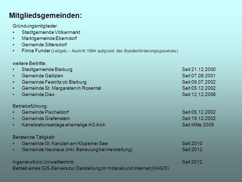 Mitgliedsgemeinden: Gründungsmitglieder: Stadtgemeinde Völkermarkt