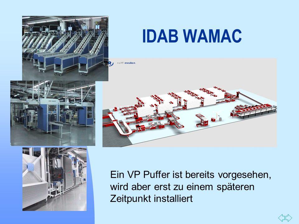 IDAB WAMAC Ein VP Puffer ist bereits vorgesehen, wird aber erst zu einem späteren Zeitpunkt installiert.