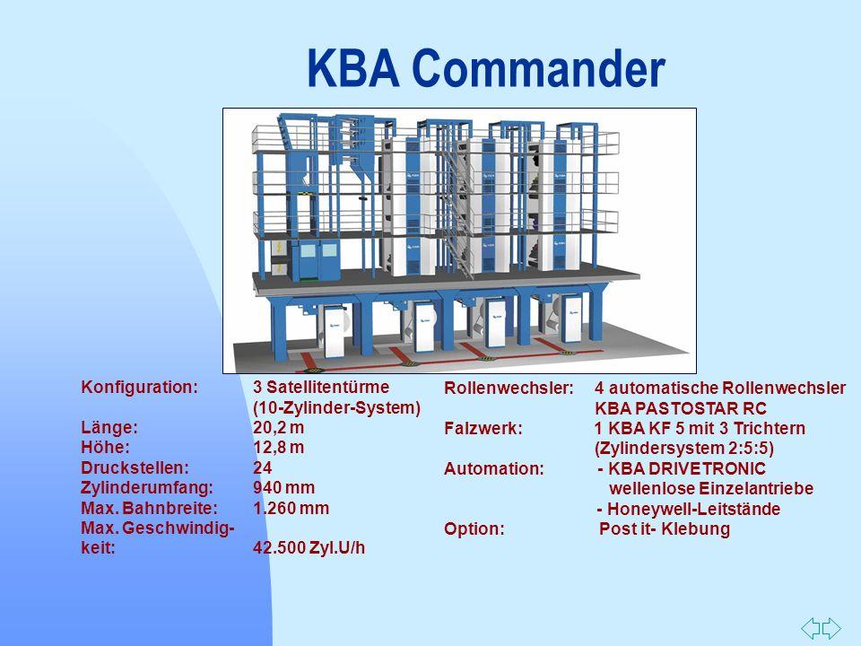 KBA Commander