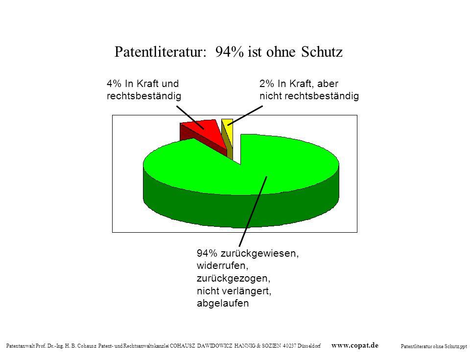 Patentliteratur: 94% ist ohne Schutz