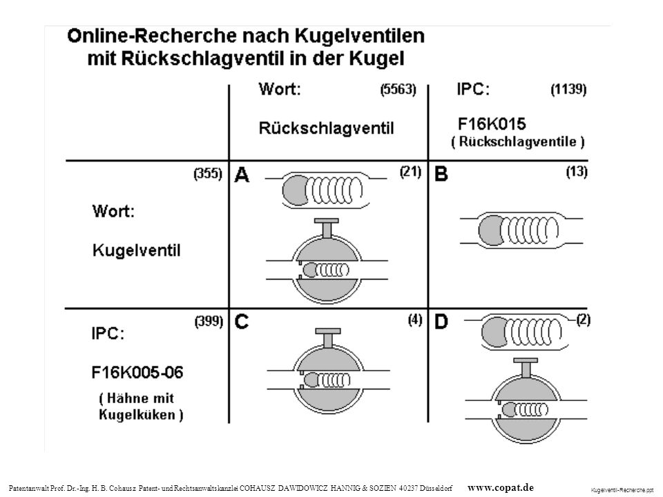 Kugelventil-Recherche.ppt