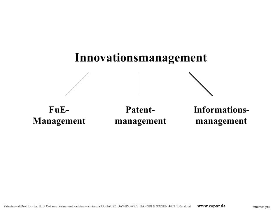 Innovationsmanagement