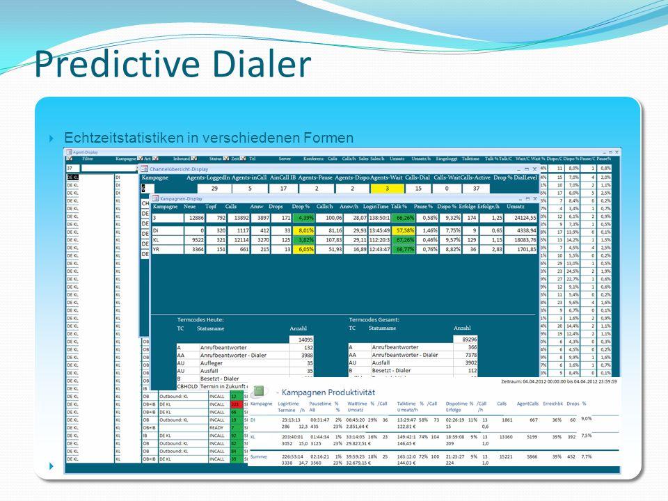 Predictive Dialer Echtzeitstatistiken in verschiedenen Formen