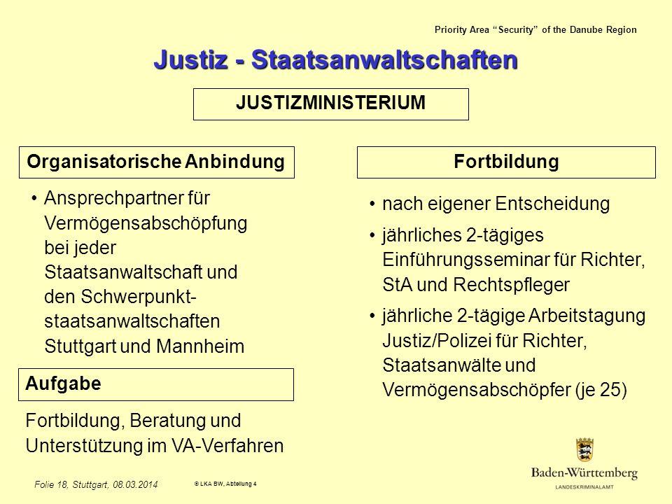 Justiz - Staatsanwaltschaften Organisatorische Anbindung