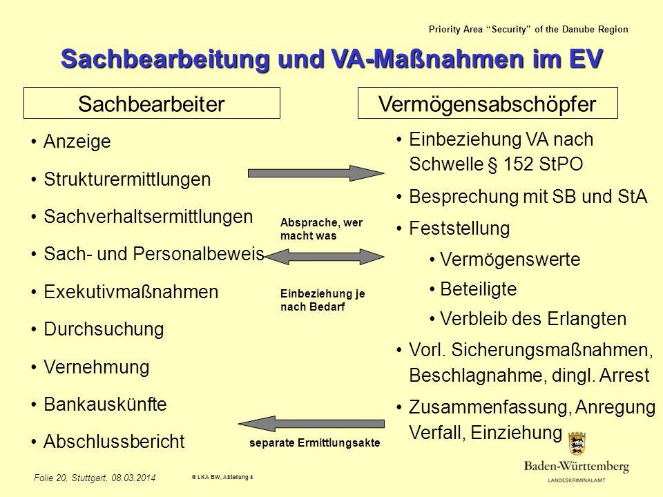 Sachbearbeitung und VA-Maßnahmen im EV