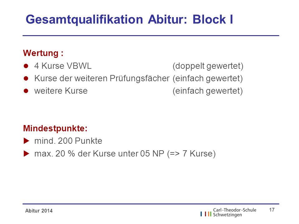 Gesamtqualifikation Abitur: Block I