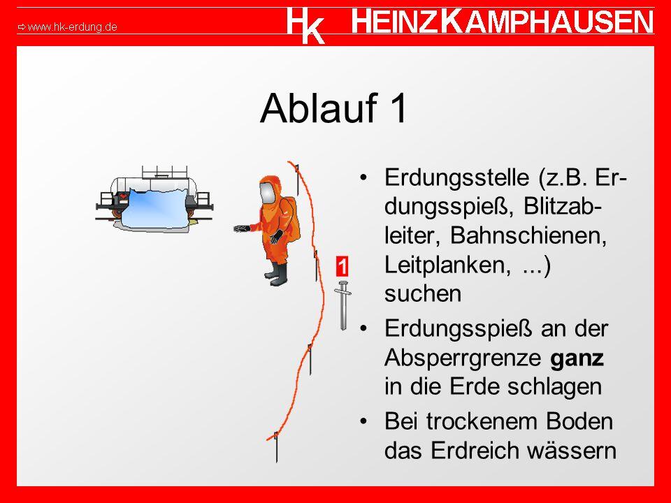 Ablauf 1 Erdungsstelle (z.B. Er-dungsspieß, Blitzab-leiter, Bahnschienen, Leitplanken, ...) suchen.