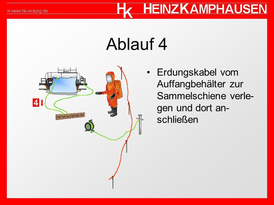 Ablauf 4 Erdungskabel vom Auffangbehälter zur Sammelschiene verle-gen und dort an-schließen