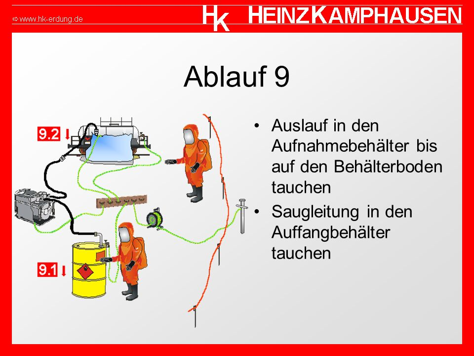Ablauf 9 Auslauf in den Aufnahmebehälter bis auf den Behälterboden tauchen.
