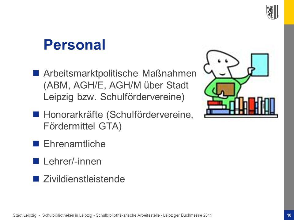 Personal Arbeitsmarktpolitische Maßnahmen (ABM, AGH/E, AGH/M über Stadt Leipzig bzw. Schulfördervereine)