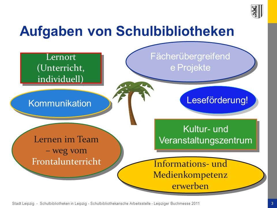 Aufgaben von Schulbibliotheken