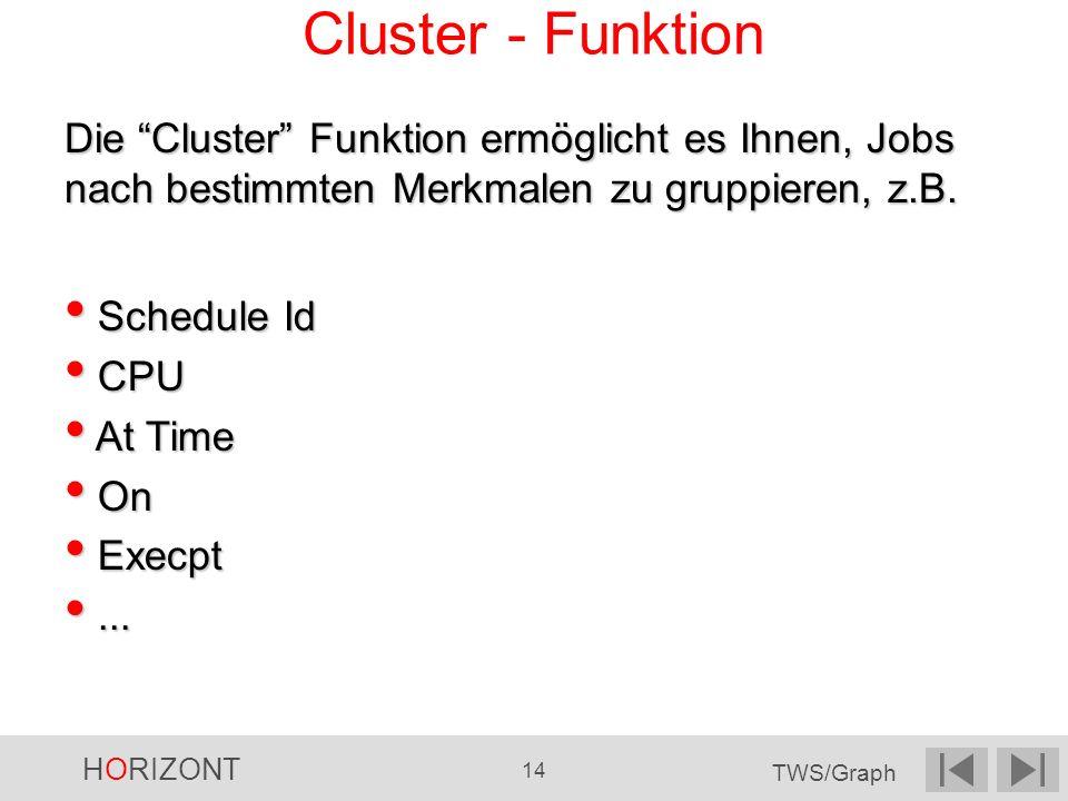 Cluster - Funktion Die Cluster Funktion ermöglicht es Ihnen, Jobs nach bestimmten Merkmalen zu gruppieren, z.B.