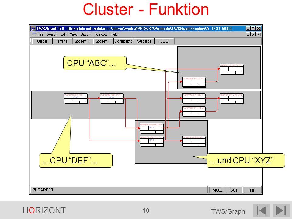 Cluster - Funktion CPU ABC ... ...CPU DEF ... ...und CPU XYZ 3 8 3