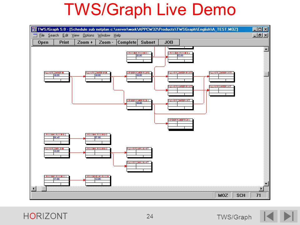 TWS/Graph Live Demo 23 23 20 23 23 27 27 23 23