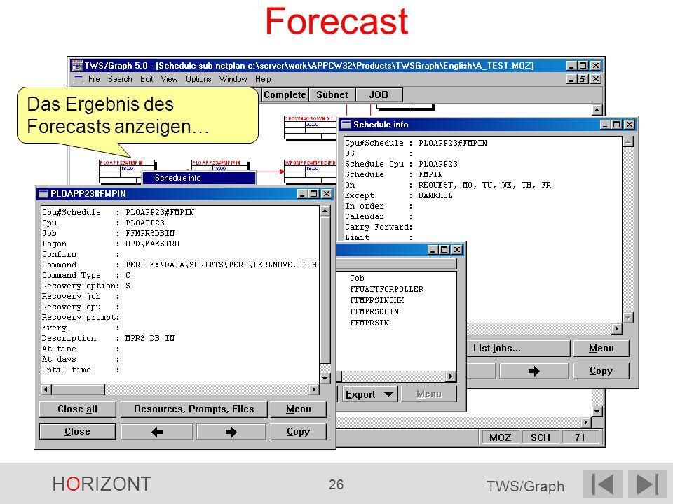 Forecast Das Ergebnis des Forecasts anzeigen… 3 8 3 3 8 12 4 4 11 12