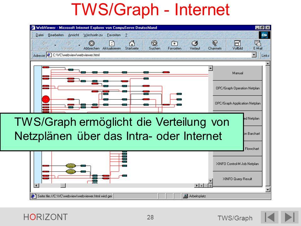 TWS/Graph - Internet TWS/Graph ermöglicht die Verteilung von Netzplänen über das Intra- oder Internet.