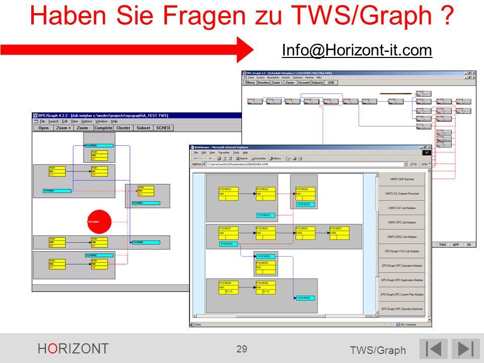 Haben Sie Fragen zu TWS/Graph
