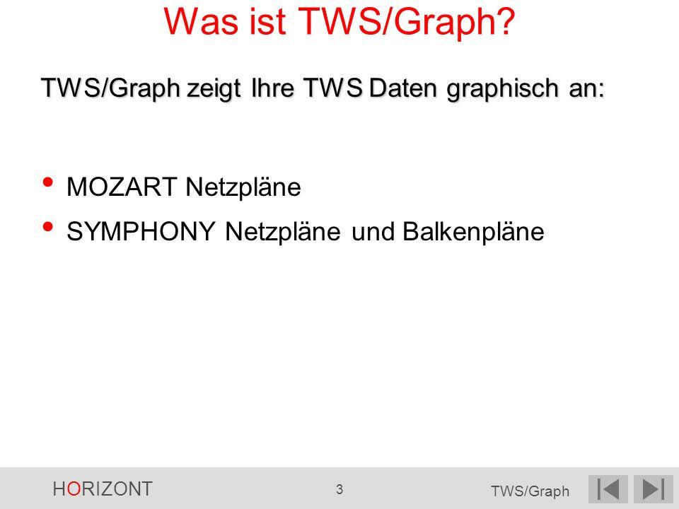 Was ist TWS/Graph TWS/Graph zeigt Ihre TWS Daten graphisch an: