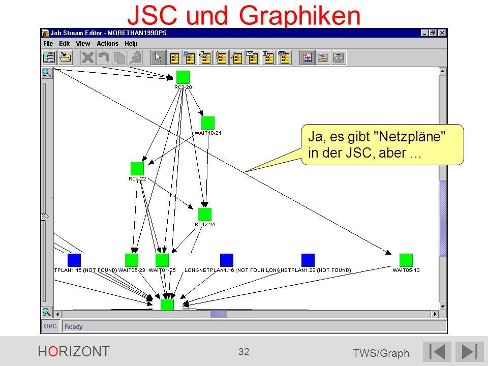 JSC und Graphiken Ja, es gibt Netzpläne in der JSC, aber ...