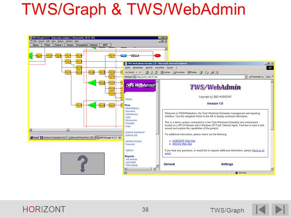 TWS/Graph & TWS/WebAdmin
