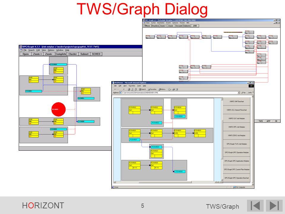 TWS/Graph Dialog