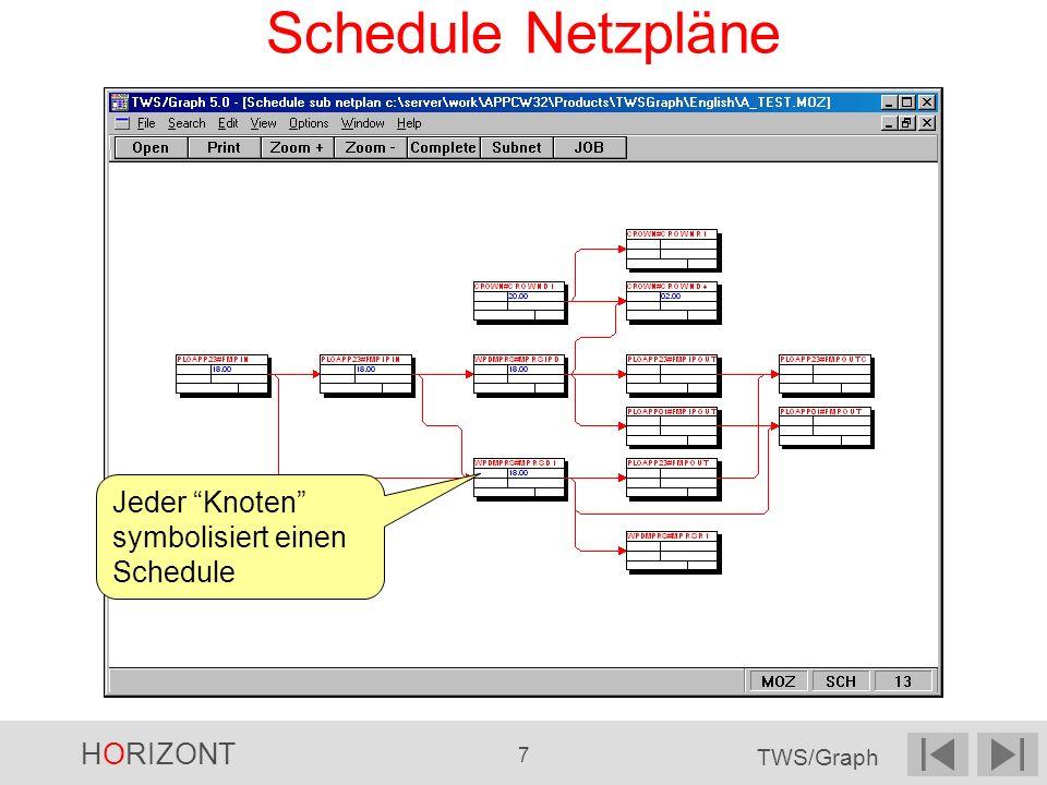 Schedule Netzpläne Jeder Knoten symbolisiert einen Schedule
