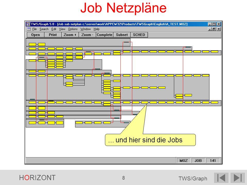 Job Netzpläne ... und hier sind die Jobs